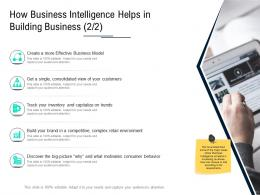 How Business Intelligence Helps In Building Business Trends Data Integration Ppt Inspiration
