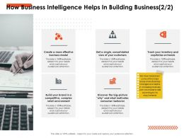 How Business Intelligence Helps In Building Business View Ppt Powerpoint Presentation Portrait