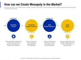 How Can We Create Monopoly In The Market Creating Business Monopoly Ppt Powerpoint Slide