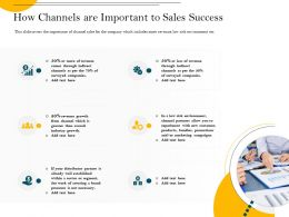 How Channels Are Important To Sales Success Surveyed Ppt Powerpoint Presentation Ideas Gallery