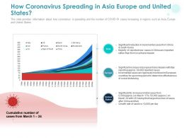 How Coronavirus Spreading In Asia Europe And United States Ppt Powerpoint Presentation Slides