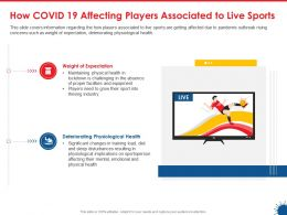 How Covid 19 Affecting Players Associated To Live Sports Ppt Powerpoint Presentation Tips
