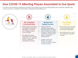 How Covid 19 Affecting Players Associated To Live Sports Ppt Presentation Rules