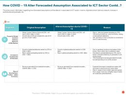 How COVID 19 Alter Forecasted Assumption Associated To ICT Sector Contd Games Ppt Powerpoint Presentation Gallery