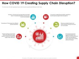 How COVID 19 Creating Supply Chain Disruption Network Ppt Powerpoint Presentation Diagram