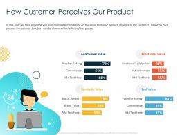 How Customer Perceives Our Product Symbol Ppt Powerpoint Presentation Example 2015