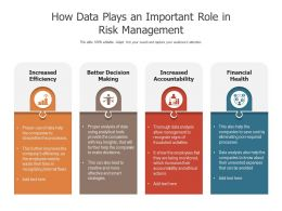 How Data Plays An Important Role In Risk Management