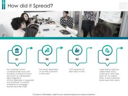 How Did It Spread Agencies Ppt Powerpoint Presentation Pictures Demonstration