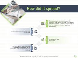 How Did It Spread CDOS MBS Powerpoint Presentation Skills