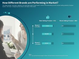 How Different Brands Are Performing In Market Ppt Powerpoint Presentation Gallery Portfolio