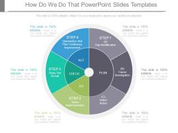 How Do We Do That Powerpoint Slides Templates