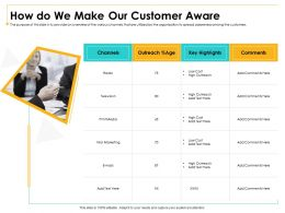 How Do We Make Our Customer Aware Cost Ppt Powerpoint Presentation Outline Graphics Design