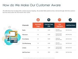 How Do We Make Our Customer Aware Highlights Ppt Powerpoint Presentation Infographic Template Graphic Tips