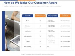 How Do We Make Our Customer Aware Ppt Powerpoint Presentation Layouts Show