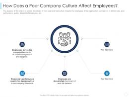 How Does A Poor Company Culture Affect Employees Leaders Guide To Corporate Culture Ppt Icons