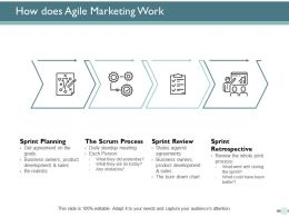 How Does Agile Marketing Work Ppt Powerpoint Presentation Ideas Infographics