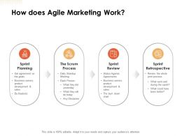 How Does Agile Marketing Work Ppt Powerpoint Presentation Outline