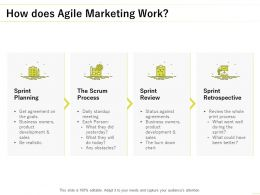 How Does Agile Marketing Work Ppt Powerpoint Presentation Summary Outline