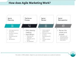 How Does Agile Marketing Work Ppt Slides Example Introduction