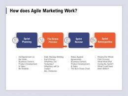 How Does Agile Marketing Work Product Development Ppt Backgrounds