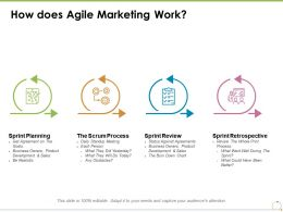 How Does Agile Marketing Work Sprint Planning Ppt Powerpoint Presentation Styles Ideas