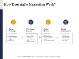 How Does Agile Marketing Work Sprint Ppt Powerpoint Presentation Pictures