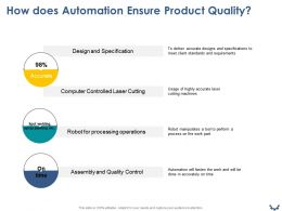 How Does Automation Ensure Product Quality Ppt Powerpoint Presentation Infographic