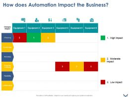 How Does Automation Impact The Business Ppt Powerpoint Presentation Gallery Image