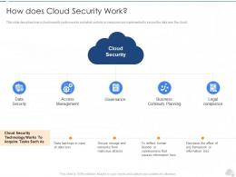 How Does Cloud Security Work Cloud Security IT Ppt Themes