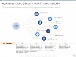 How Does Cloud Security Work Data Security Cloud Security IT Ppt Slides