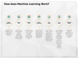 How Does Machine Learning Work Algorithm Ppt Powerpoint Presentation Visual Aids Inspiration