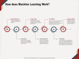 How Does Machine Learning Work Define Objectives Ppt Powerpoint Presentation File Master Slide