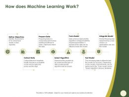 How Does Machine Learning Work Hospitals Ppt Powerpoint Presentation Ideas Show