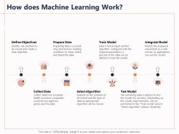 How Does Machine Learning Work Iteratively Powerpoint Presentation Templates