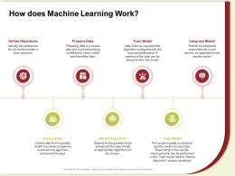 How Does Machine Learning Work Prepare Data Ppt Powerpoint Presentation Gallery Tips