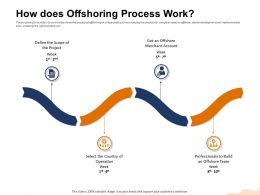How Does Offshoring Process Work Get Week Ppt Powerpoint Presentation Infographic Template Display