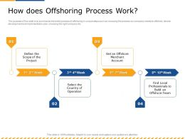 How Does Offshoring Process Work Local Ppt Powerpoint Presentation Ideas Display