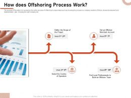 How Does Offshoring Process Work Merchant Account Ppt Powerpoint Guidelines