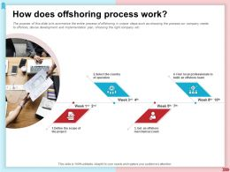 How Does Offshoring Process Work Offshore Team Ppt Presentation Samples