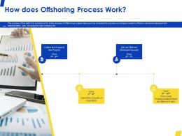 How Does Offshoring Process Work Ppt Powerpoint Presentation Icon Graphics