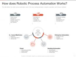 How Does Robotic Process Automation Works Ppt Powerpoint Presentation Inspiration Backgrounds