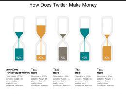 How Does Twitter Make Money Ppt Powerpoint Presentation Portfolio Summary Cpb