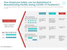 How Employee Safety Can Be Maintained In Manufacturing Facility During COVID 19 Pandemic