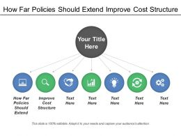 How Far Policies Should Extend Improve Cost Structure