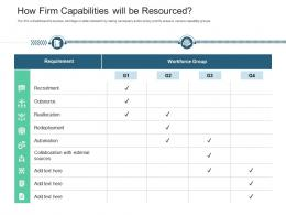 How Firm Capabilities Will Be Resourced Inventory Management System Ppt Introduction