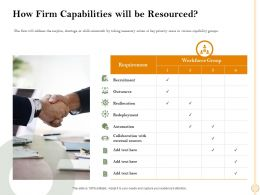 How Firm Capabilities Will Be Resourced Redeployment Ppt Powerpoint Presentation Inspiration Show