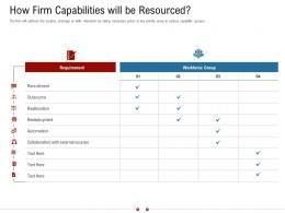 How Firm Capabilities Will Be Resourced Warehousing Logistics Ppt Mockup