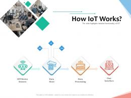 How IoT Works Internet Of Things IOT Overview Ppt Powerpoint Presentation Styles Inspiration
