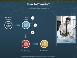 How IoT Works Internet Of Things IOT Ppt Powerpoint Presentation Ideas Graphics Pictures
