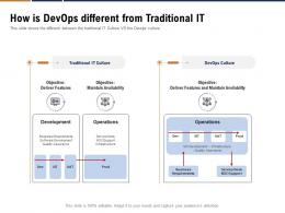 How Is Devops Different From Traditional It Ppt Powerpoint Presentation Styles Layouts